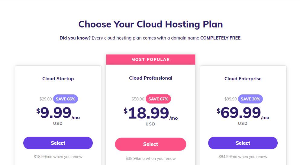 Hostinger Cloud Hosting Reviews
