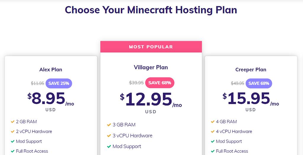 Hostinger Minecraft Hosting Reviews