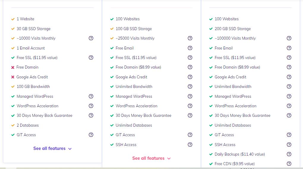 Hostinger Shared Hosting Features Reviews