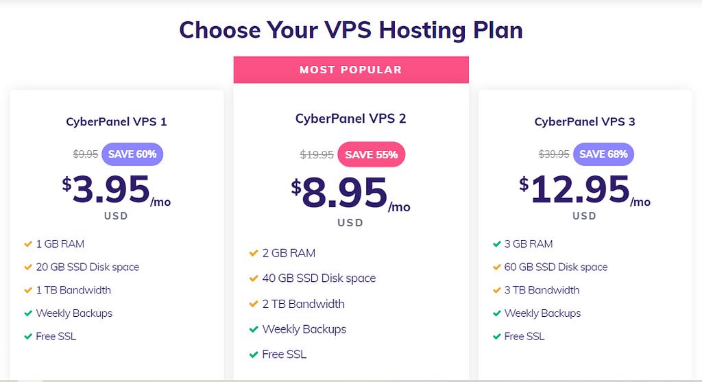 Hostinger CyberPanel Hosting Reviews